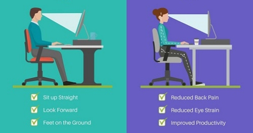 How Ergonomics in the Office can Improve your Health